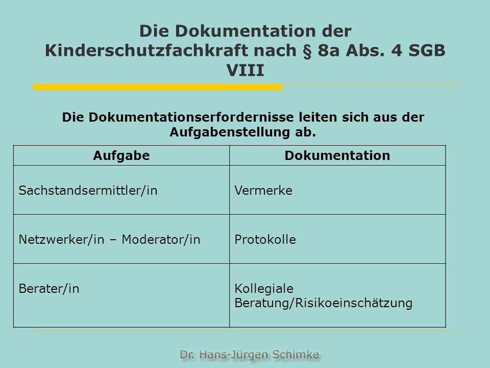 Die Dokumentation der Kinderschutzfachkraft nach § 8a Abs. 4 SGB VIII