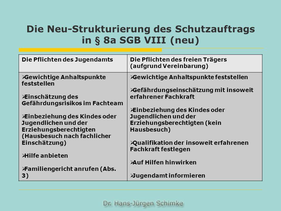 Die Neu-Strukturierung des Schutzauftrags in § 8a SGB VIII (neu)
