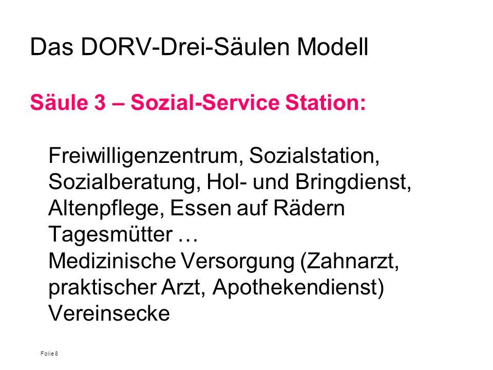 Das DORV-Drei-Säulen Modell