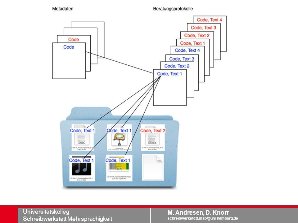 Metadaten liegen als FileMaker Datenbank vor