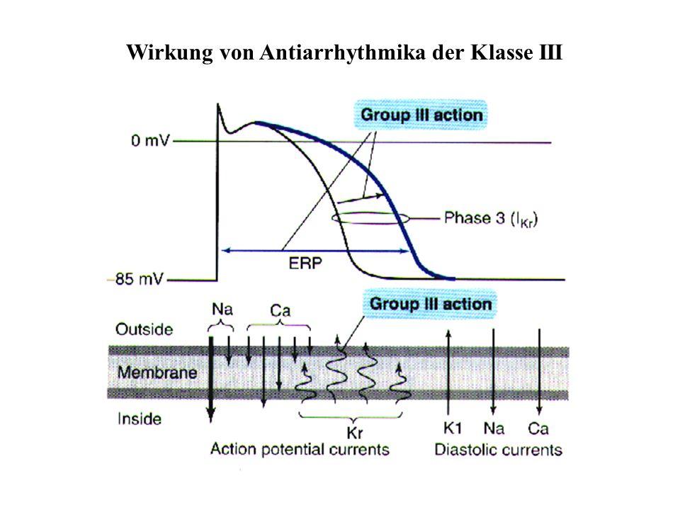 Wirkung von Antiarrhythmika der Klasse III