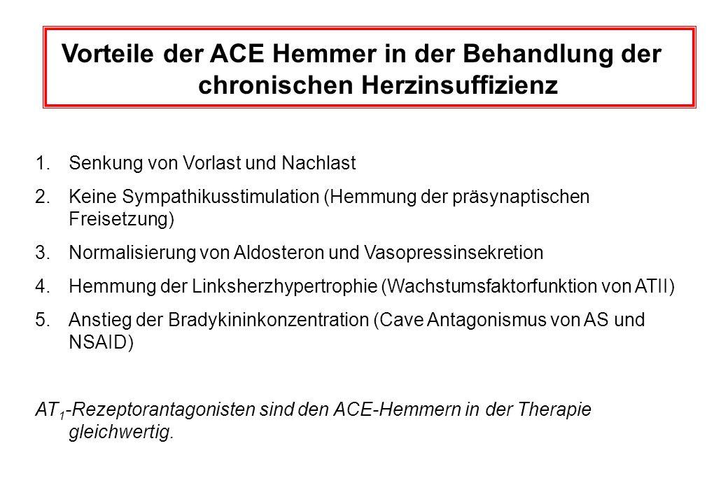 Vorteile der ACE Hemmer in der Behandlung der chronischen Herzinsuffizienz