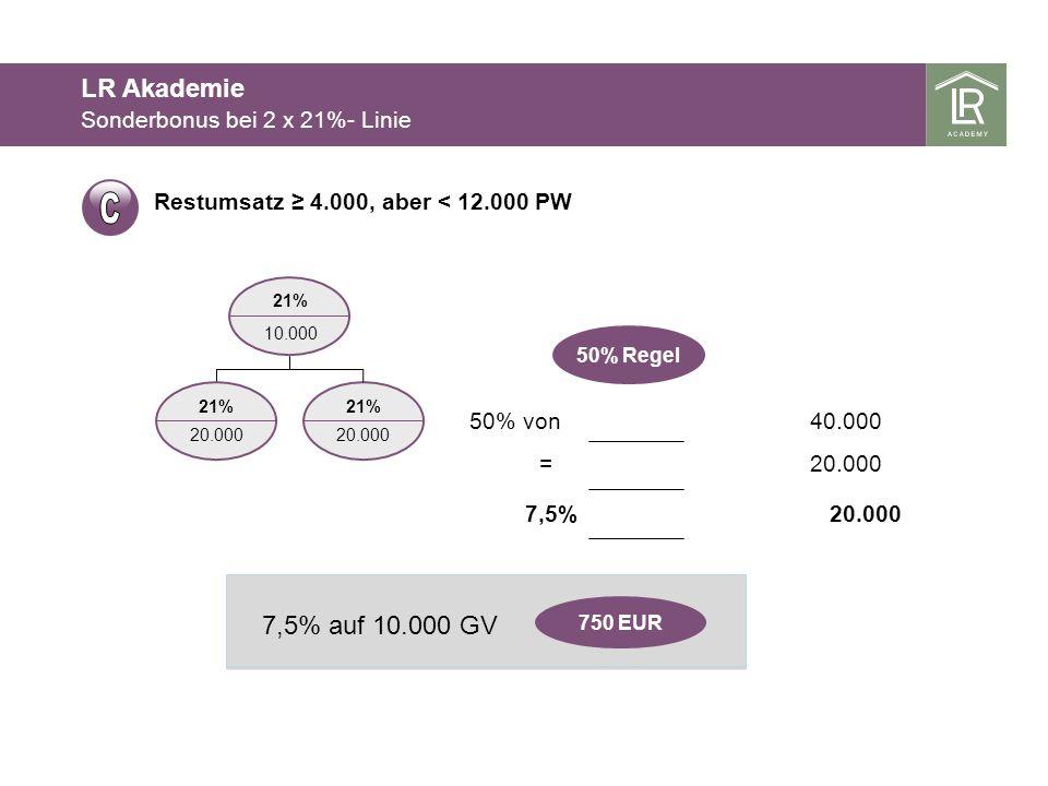 Restumsatz ≥ 4.000, aber < 12.000 PW
