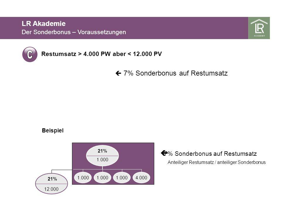 C LR Akademie Der Sonderbonus – Voraussetzungen
