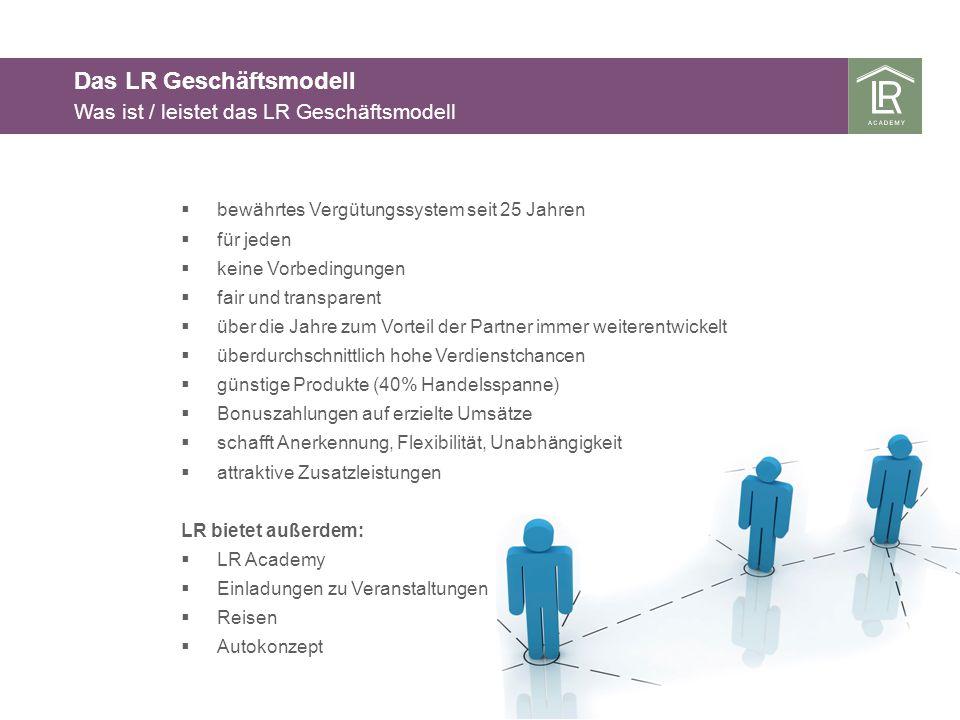 Das LR Geschäftsmodell