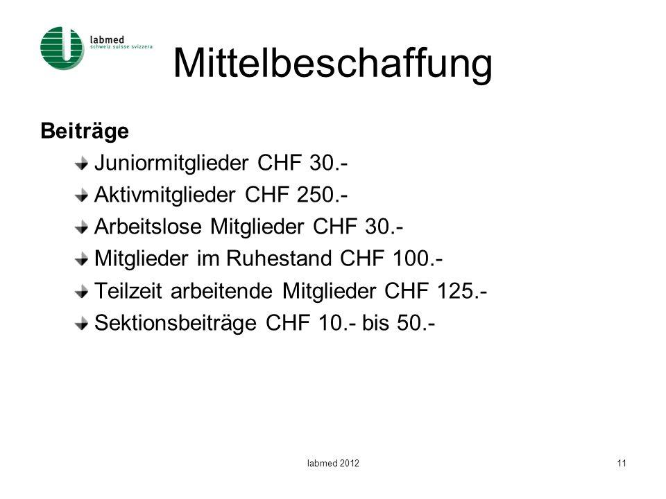 Mittelbeschaffung Beiträge Juniormitglieder CHF 30.-