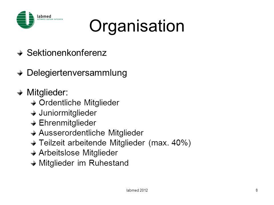 Organisation Sektionenkonferenz Delegiertenversammlung Mitglieder: