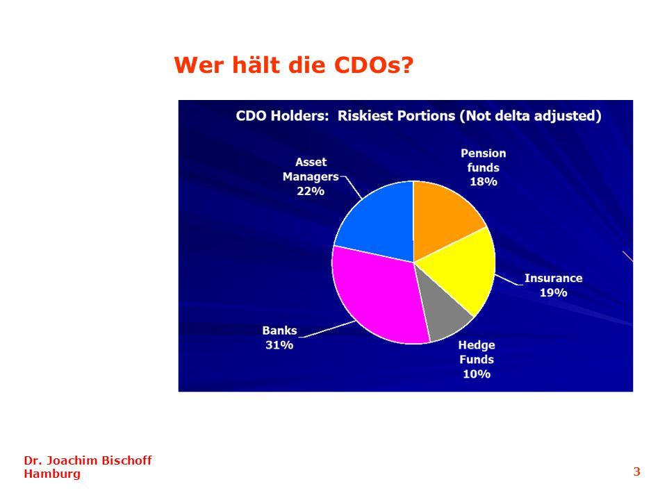 Wer hält die CDOs Dr. Joachim Bischoff Hamburg 3