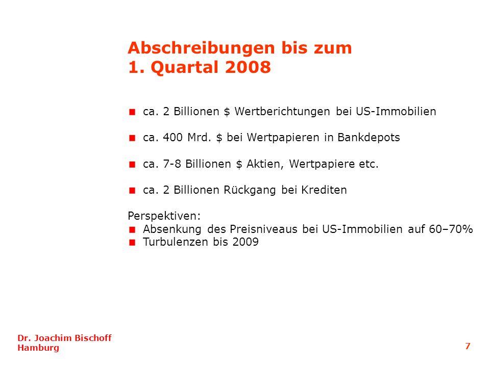 Abschreibungen bis zum 1. Quartal 2008