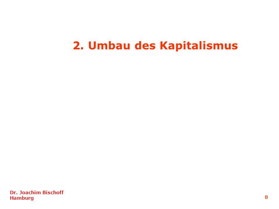2. Umbau des Kapitalismus