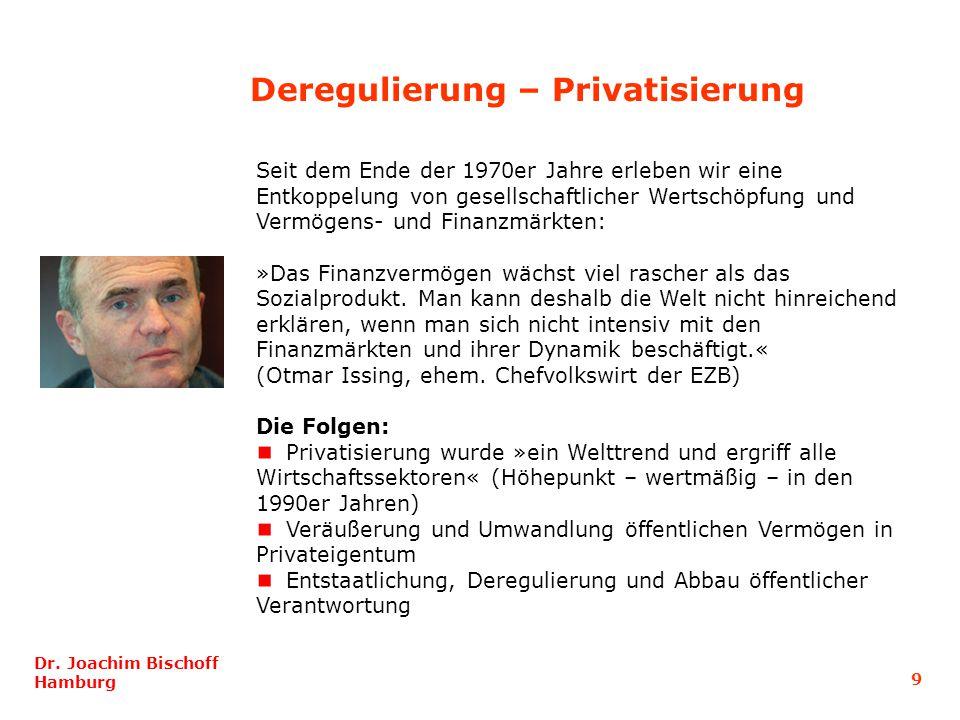 Deregulierung – Privatisierung