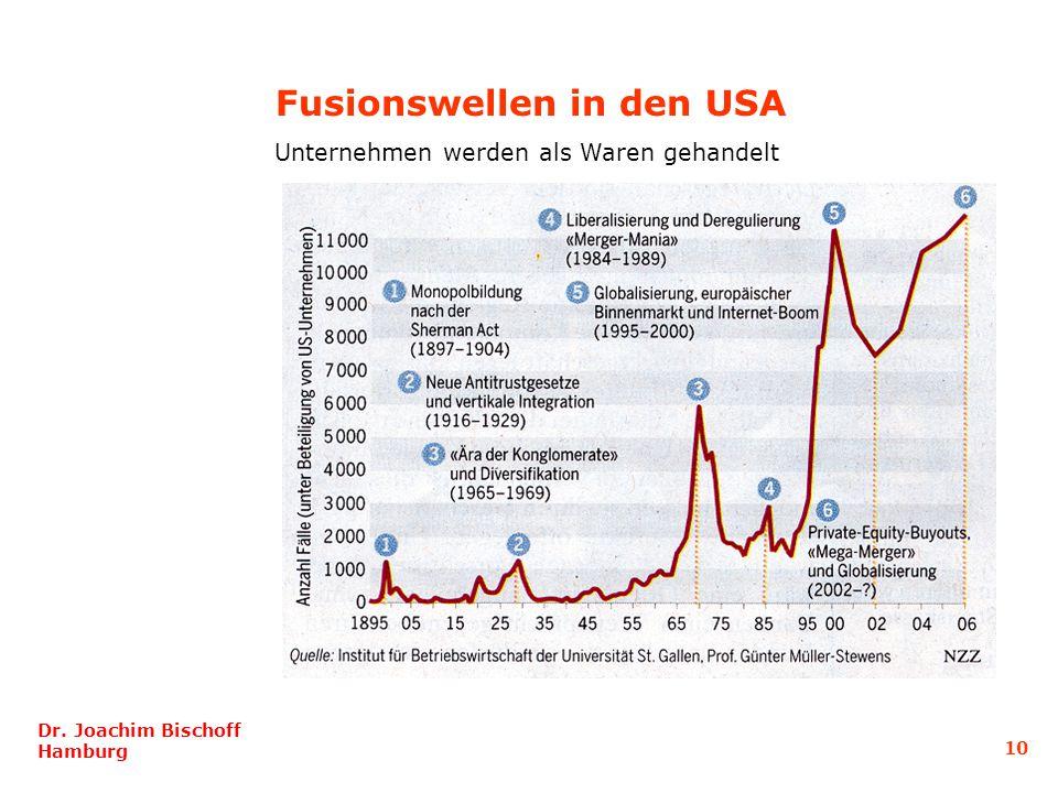 Fusionswellen in den USA