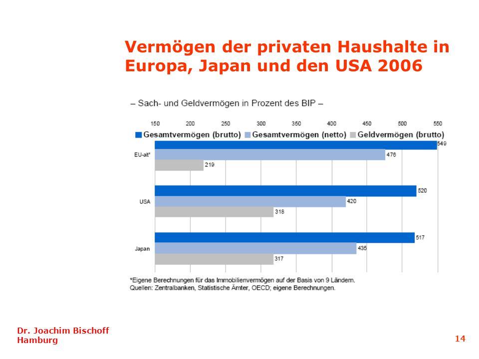 Vermögen der privaten Haushalte in Europa, Japan und den USA 2006