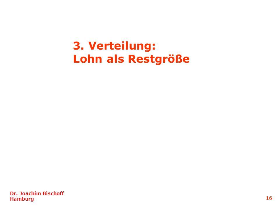 3. Verteilung: Lohn als Restgröße