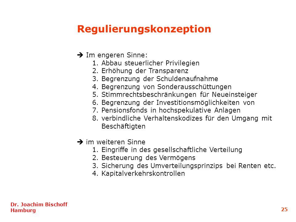 Regulierungskonzeption