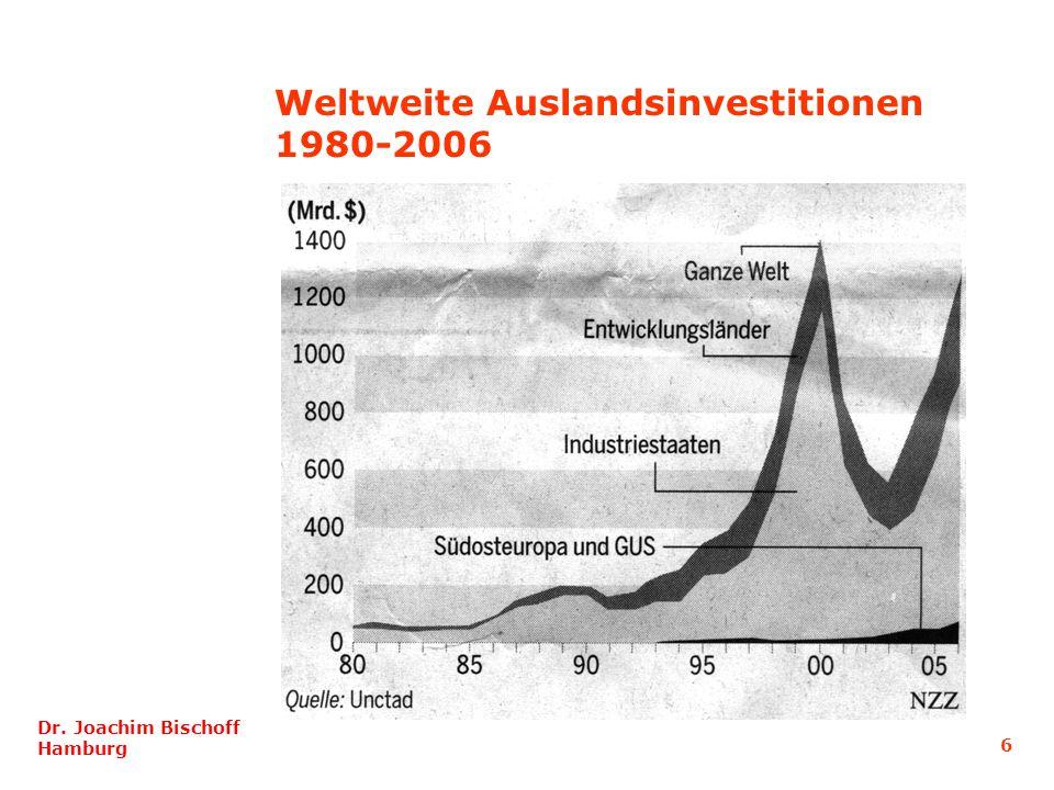 Weltweite Auslandsinvestitionen 1980-2006