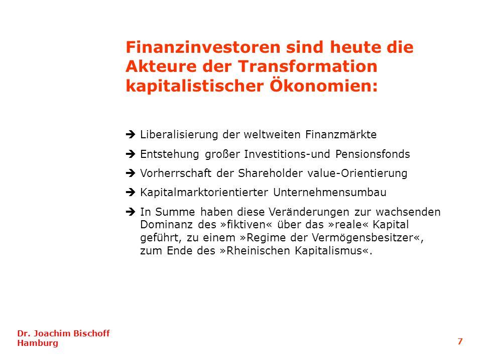 Finanzinvestoren sind heute die Akteure der Transformation kapitalistischer Ökonomien: