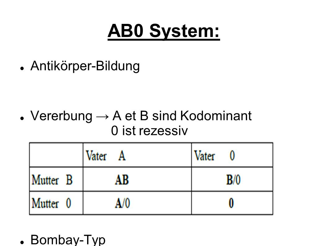 AB0 System: Antikörper-Bildung