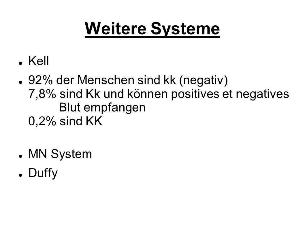 Weitere Systeme Kell. 92% der Menschen sind kk (negativ) 7,8% sind Kk und können positives et negatives Blut empfangen 0,2% sind KK.
