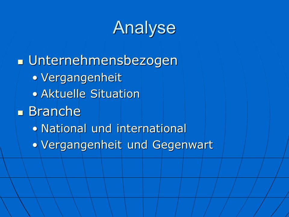 Analyse Unternehmensbezogen Branche Vergangenheit Aktuelle Situation