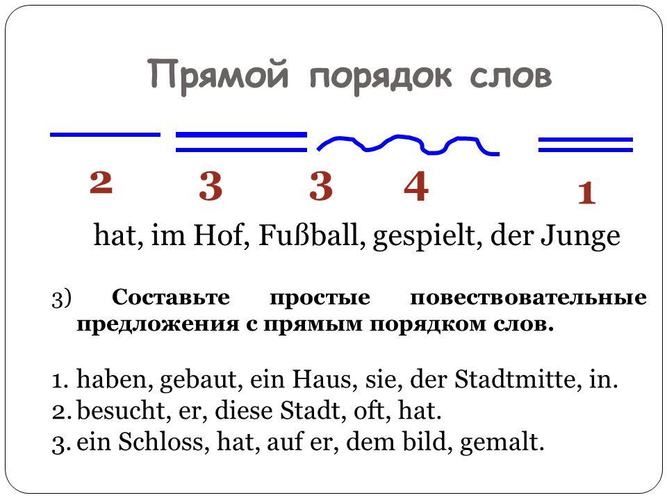Прямой порядок слов 2. 3. 3. 4. 1. hat, im Hof, Fußball, gespielt, der Junge.