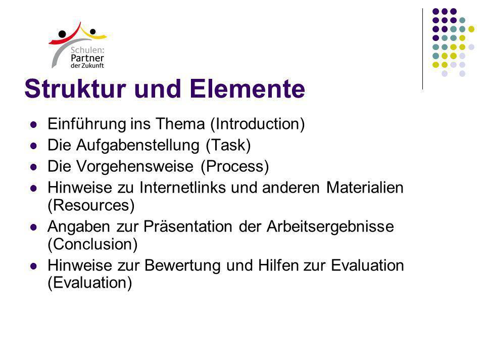 Struktur und Elemente Einführung ins Thema (Introduction)