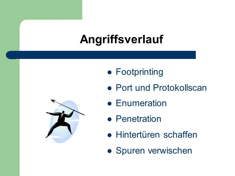 Angriffsverlauf Footprinting Port und Protokollscan Enumeration