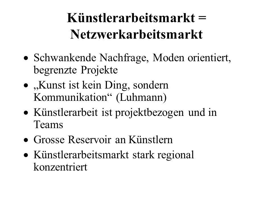 Künstlerarbeitsmarkt = Netzwerkarbeitsmarkt