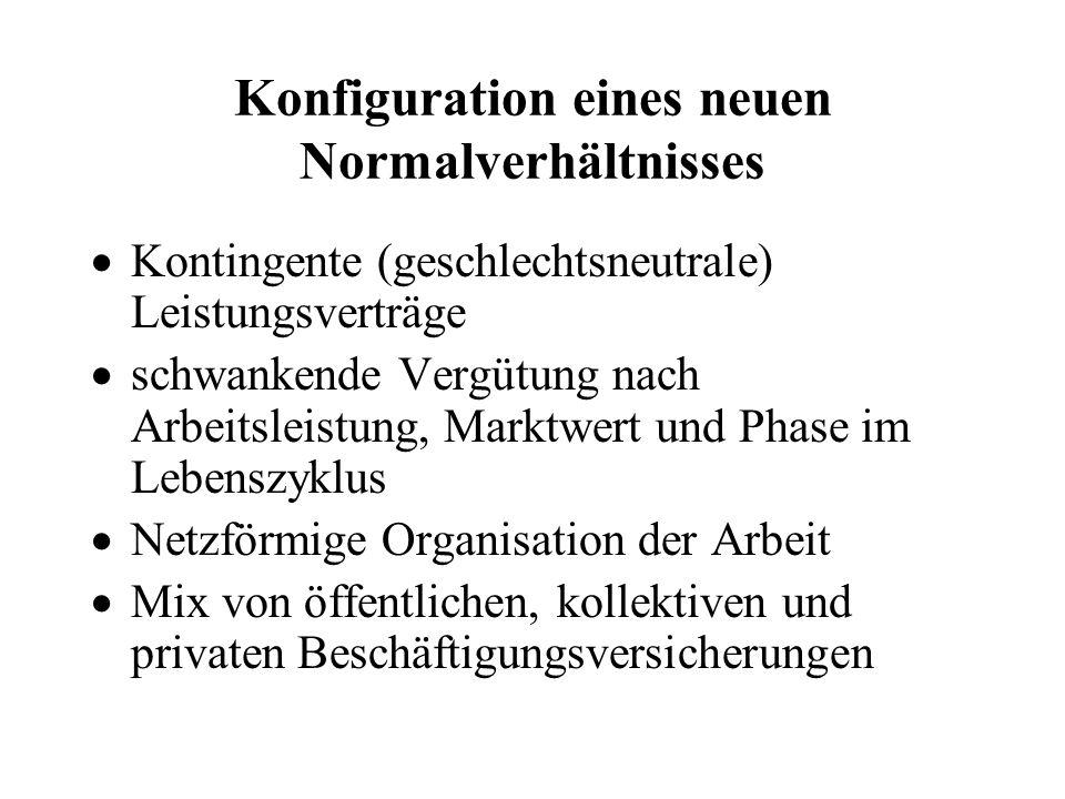 Konfiguration eines neuen Normalverhältnisses