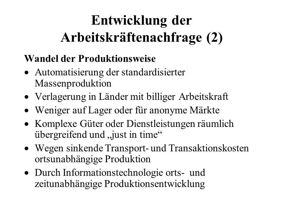 Entwicklung der Arbeitskräftenachfrage (2)