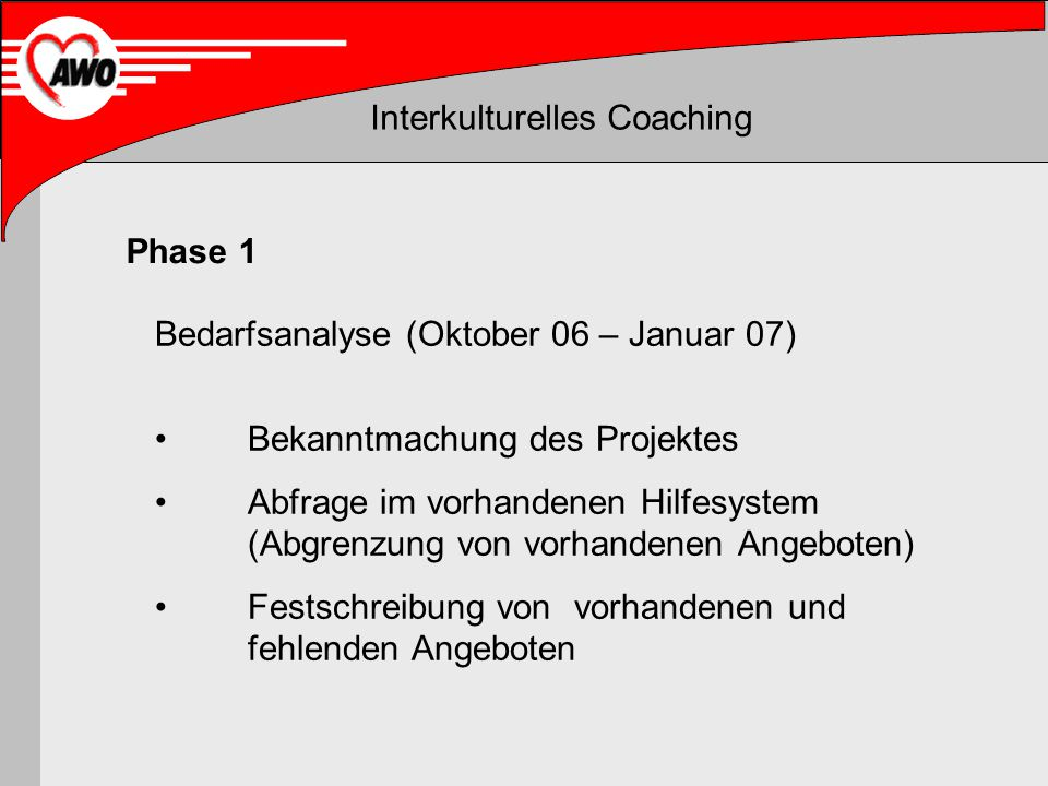 Phase 1 Bedarfsanalyse (Oktober 06 – Januar 07) Bekanntmachung des Projektes.