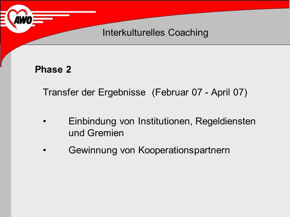 Phase 2 Transfer der Ergebnisse (Februar 07 - April 07) Einbindung von Institutionen, Regeldiensten und Gremien.