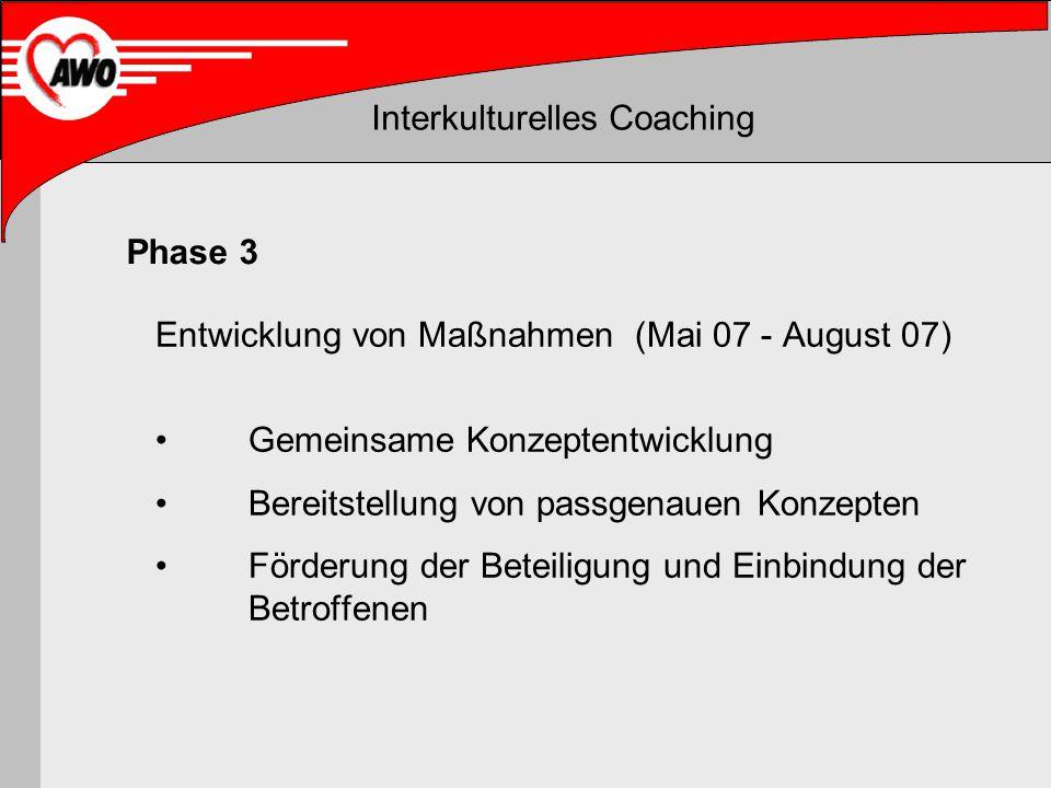 Phase 3 Entwicklung von Maßnahmen (Mai 07 - August 07) Gemeinsame Konzeptentwicklung. Bereitstellung von passgenauen Konzepten.