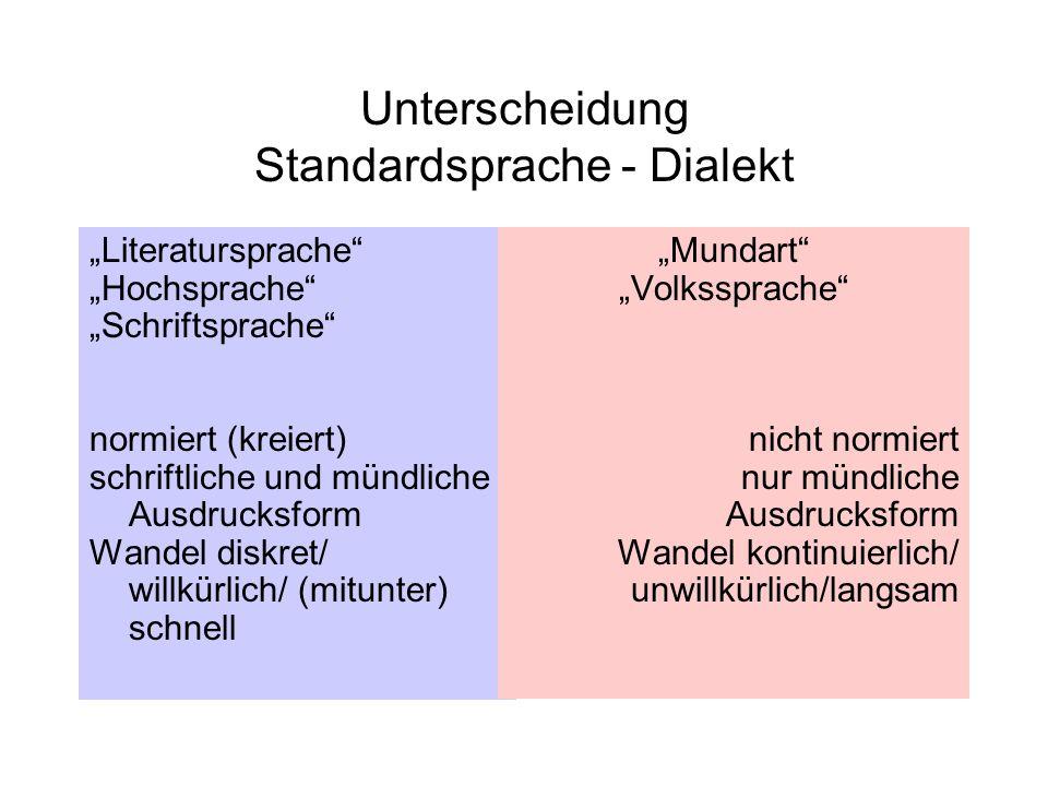 Unterscheidung Standardsprache - Dialekt