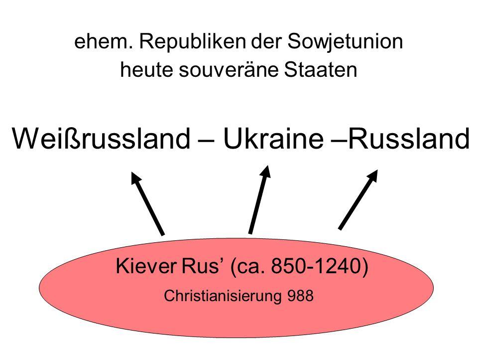 Weißrussland – Ukraine –Russland