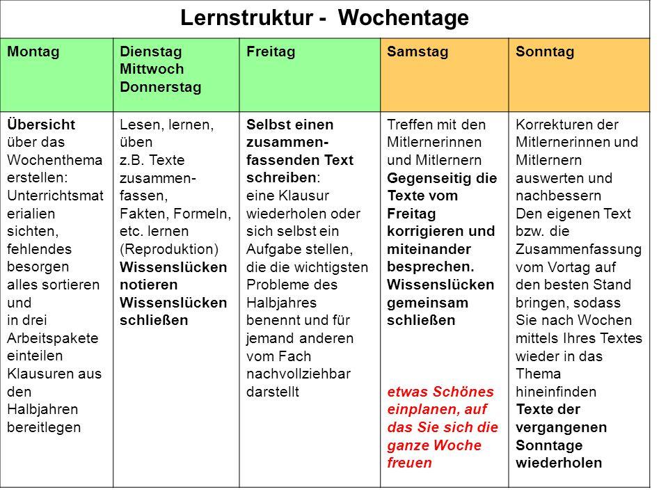Lernstruktur - Wochentage