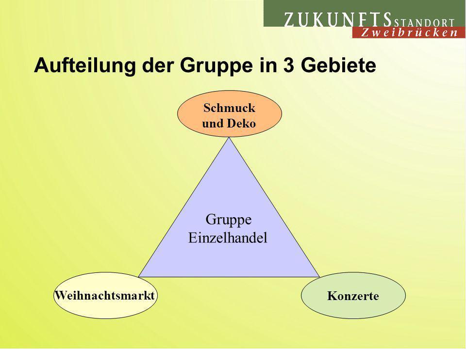 Aufteilung der Gruppe in 3 Gebiete