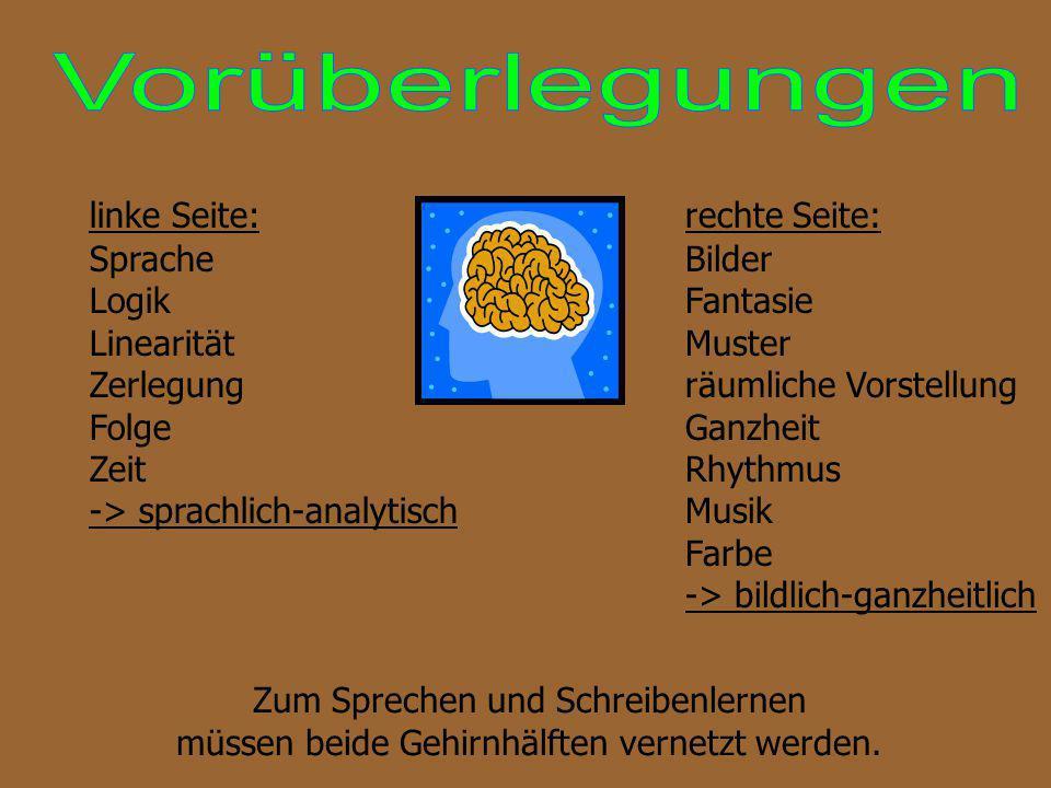 Vorüberlegungen linke Seite: Sprache Logik Linearität Zerlegung Folge