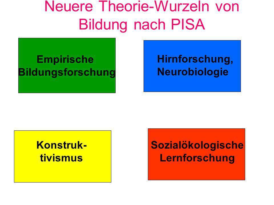 Neuere Theorie-Wurzeln von Bildung nach PISA