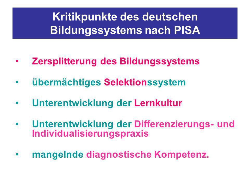 Kritikpunkte des deutschen Bildungssystems nach PISA