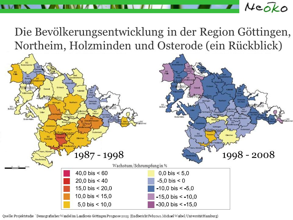 Die Bevölkerungsentwicklung in der Region Göttingen, Northeim, Holzminden und Osterode (ein Rückblick)