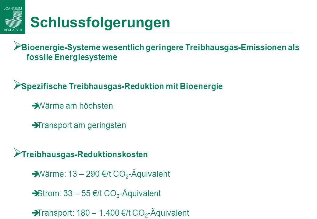 Schlussfolgerungen Bioenergie-Systeme wesentlich geringere Treibhausgas-Emissionen als. fossile Energiesysteme.