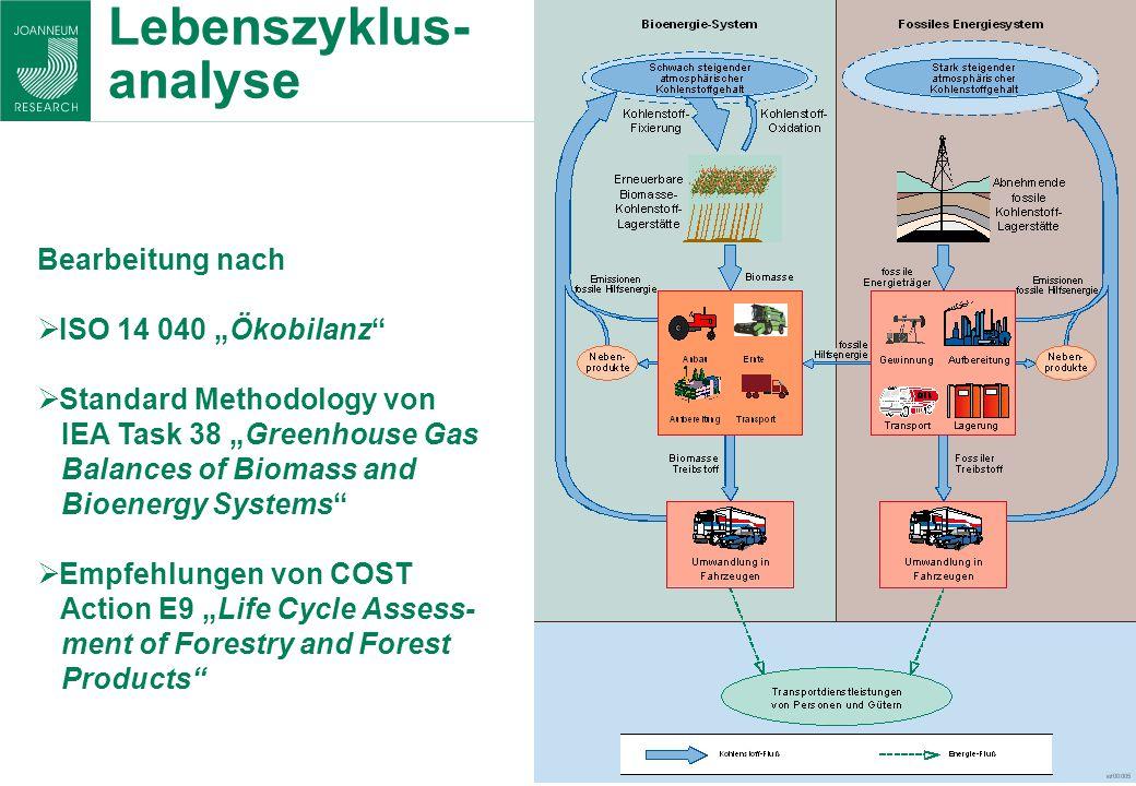 Lebenszyklus- analyse