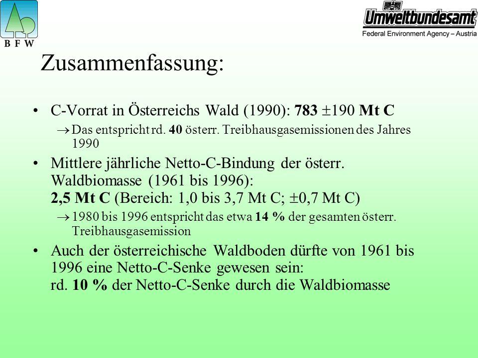 Zusammenfassung: C-Vorrat in Österreichs Wald (1990): 783 190 Mt C