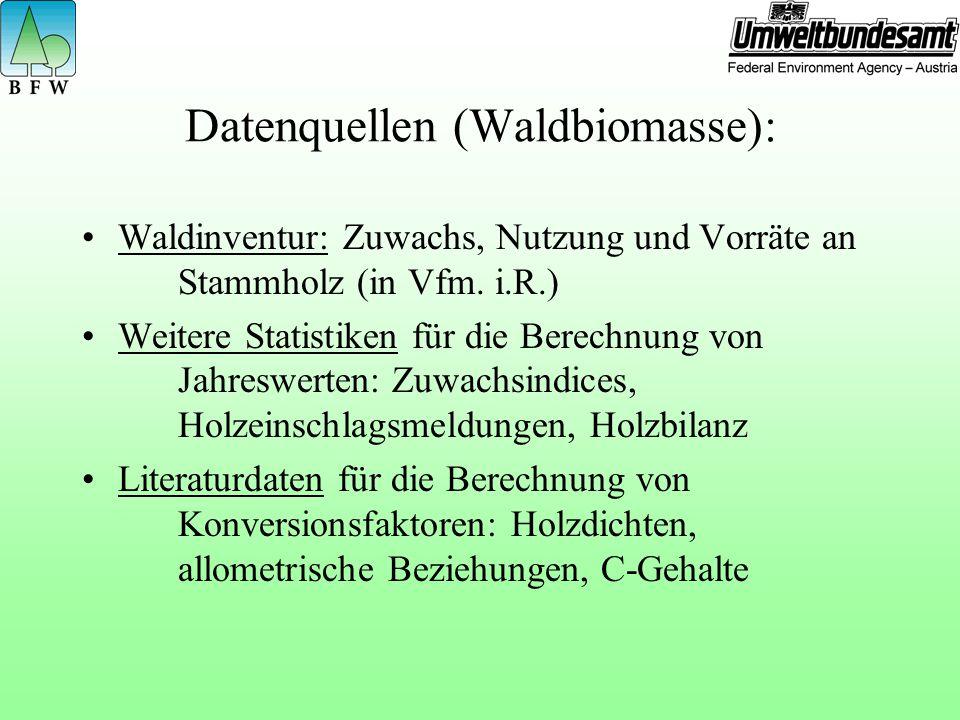 Datenquellen (Waldbiomasse):