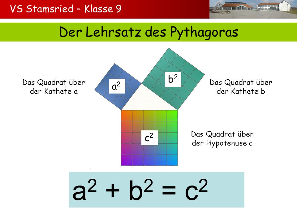 a2 + b2 = c2 Der Lehrsatz des Pythagoras VS Stamsried – Klasse 9 b2 a2