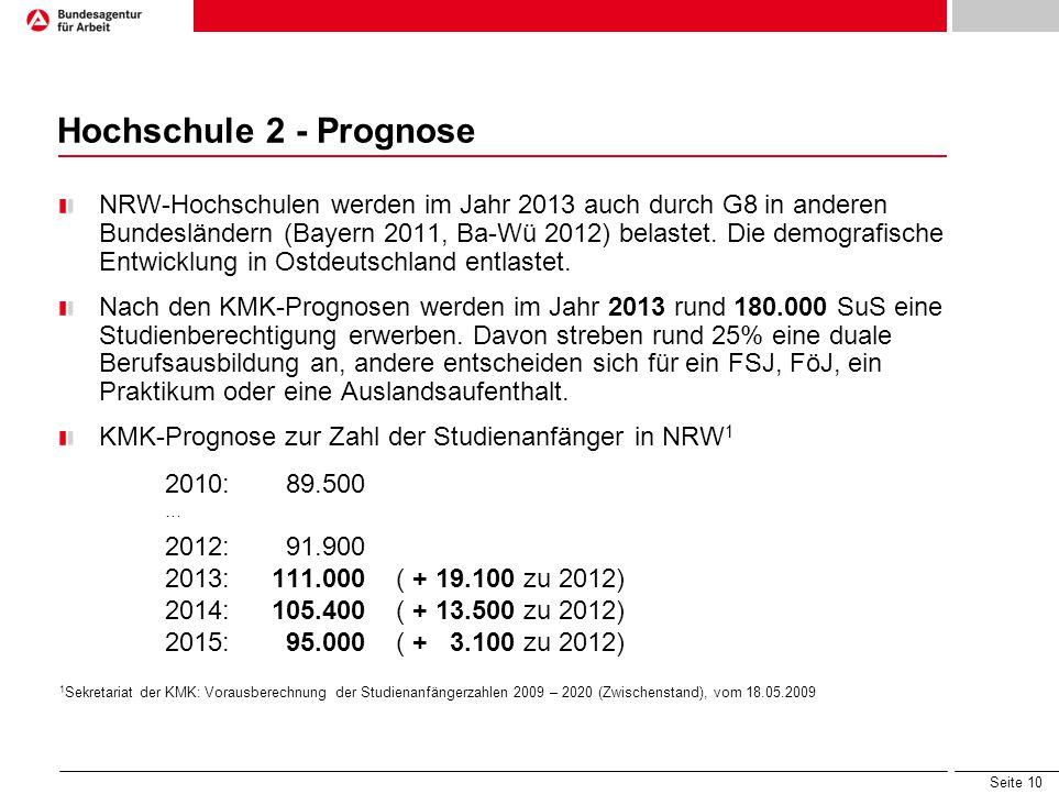 Hochschule 2 - Prognose