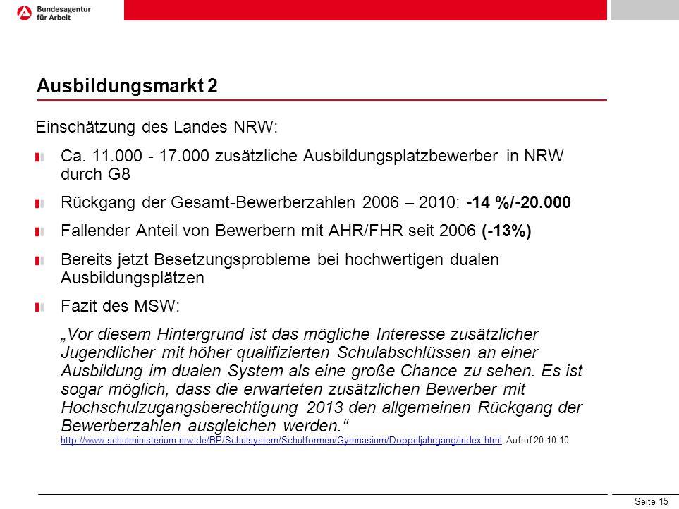Ausbildungsmarkt 2 Einschätzung des Landes NRW: