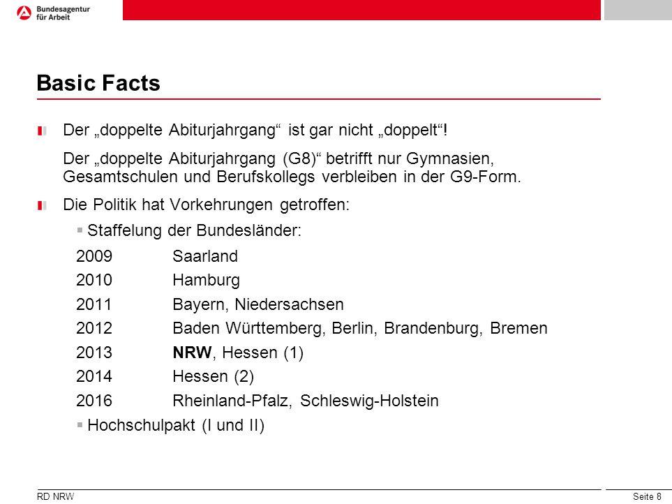 """Basic Facts Der """"doppelte Abiturjahrgang ist gar nicht """"doppelt !"""