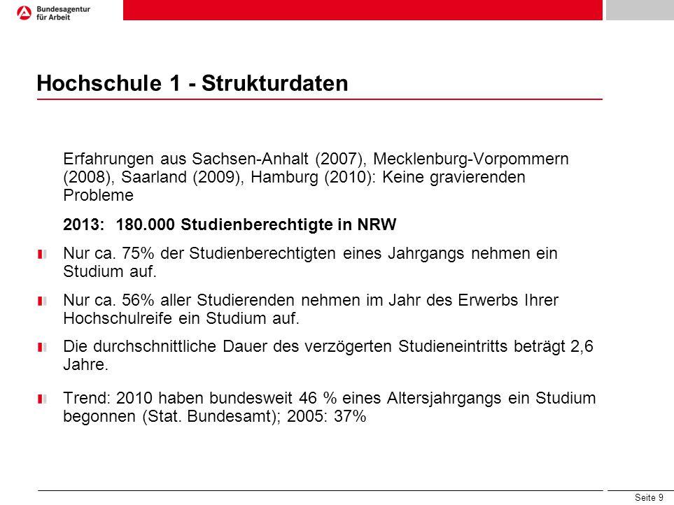 Hochschule 1 - Strukturdaten